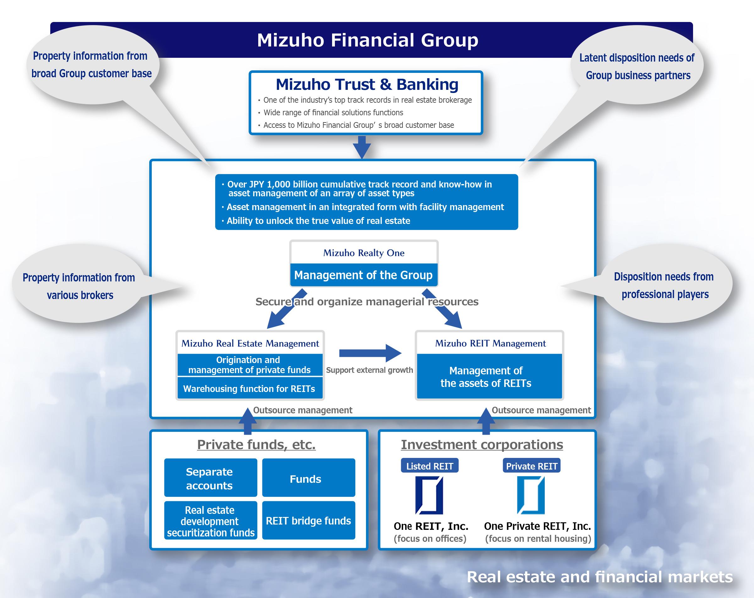Business-model-imge